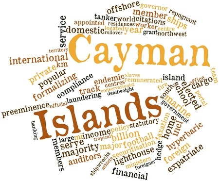 Abstract word cloud for Cayman Islands with related tags and terms