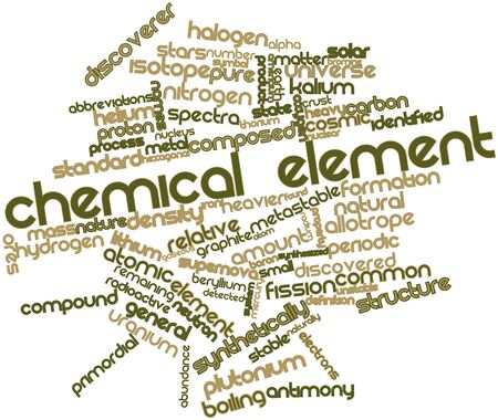 Abstract word cloud for Chemical element with related tags and terms photo