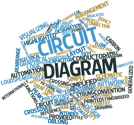 pictorial  representation: Abstract word cloud for Circuit diagram with related tags and terms