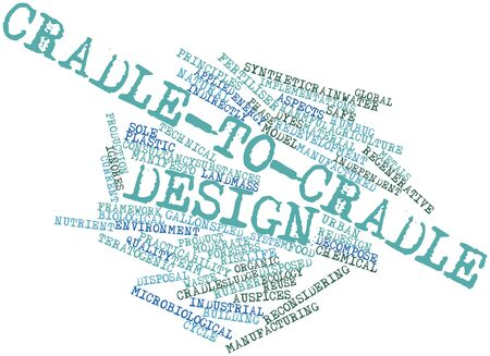 regenerative: Abstract word cloud for Cradle-to-cradle design with related tags and terms