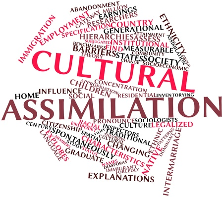 Abstract word cloud for Cultural assimilation with related tags and terms