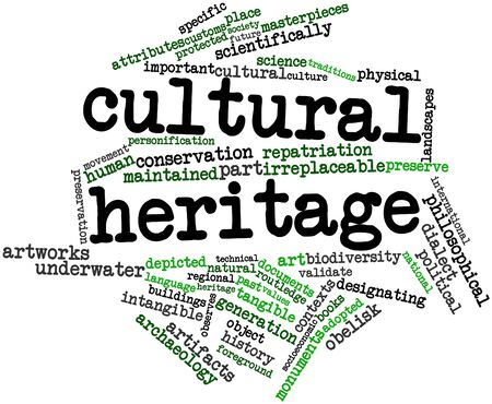 cultural history: Abstract word cloud for Cultural heritage with related tags and terms