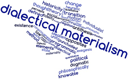 interdependent: Abstract word cloud for Dialectical materialism with related tags and terms Stock Photo