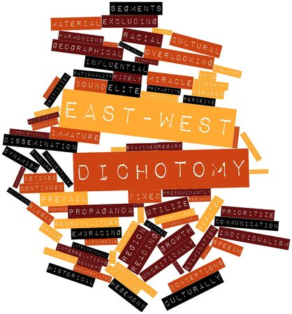 conceptions: Abstract word cloud for East-West dichotomy with related tags and terms