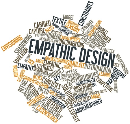 latent: Abstract word cloud for Empathic design with related tags and terms