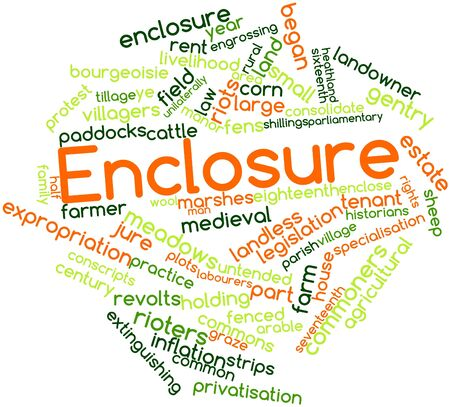 tillage: Abstract word cloud for Enclosure with related tags and terms