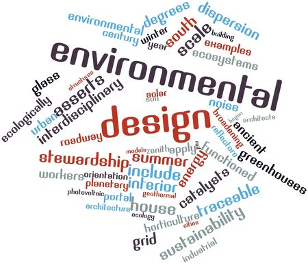 zenith: Abstract word cloud for Environmental design with related tags and terms