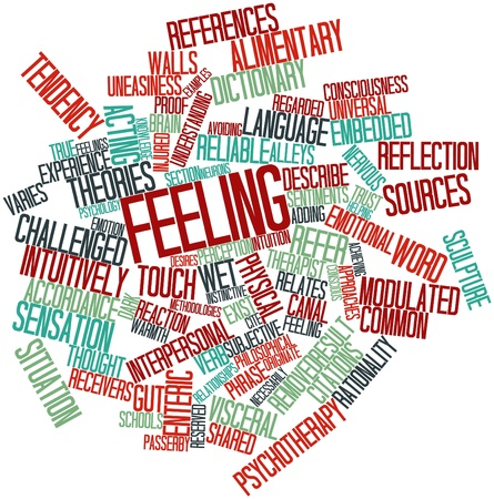 Abstract word cloud for Feeling with related tags and terms Stock Photo - 17198403