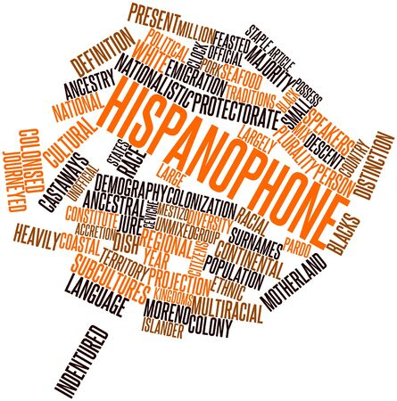 recognised: Abstract word cloud for Hispanophone with related tags and terms