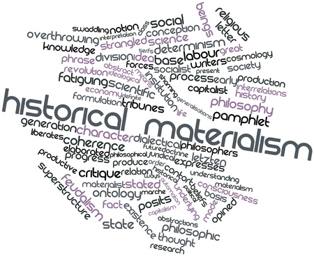relaciones laborales: Nube palabra abstracta para el materialismo histórico con las etiquetas y términos relacionados Foto de archivo