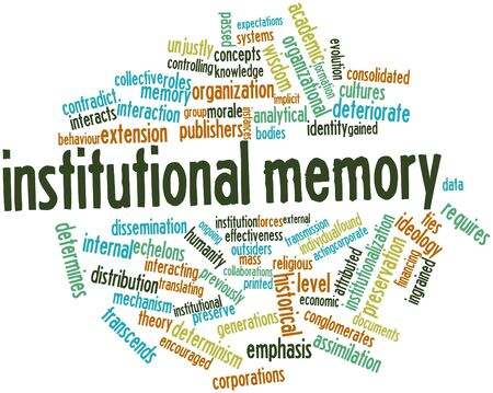 dissemination: Abstract word cloud for Institutional memory with related tags and terms