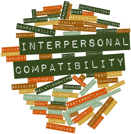 compromising: Abstract word cloud for Interpersonal compatibility with related tags and terms