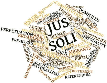 stateless: Abstract word cloud for Jus soli with related tags and terms Stock Photo