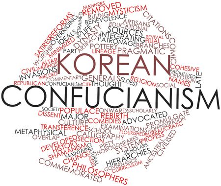 advocated: Abstract word cloud for Korean Confucianism with related tags and terms