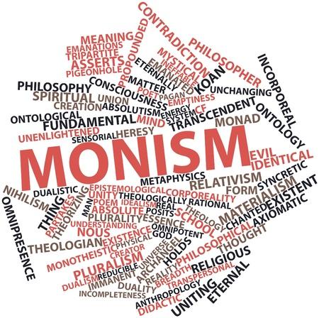 dualism: Nube de palabras monismo abstracto para con las etiquetas y t�rminos relacionados