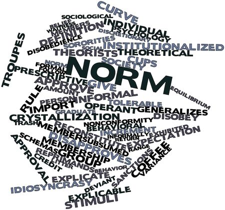 Abstract word cloud for Norm with related tags and terms