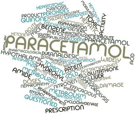 Abstract word cloud for Paracetamol with related tags and terms