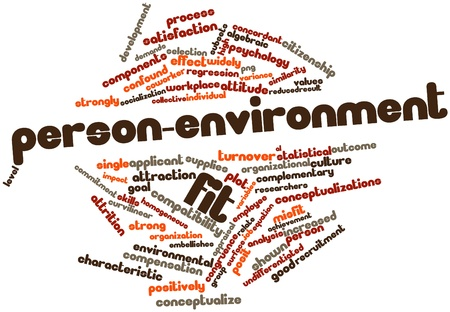 algebraic: Abstract word cloud for Person-environment fit with related tags and terms