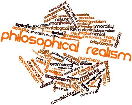 profesar: Nube palabra abstracta para el realismo filos�fico con las etiquetas y t�rminos relacionados