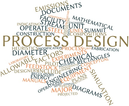 constraints: Abstract word cloud for Process design with related tags and terms