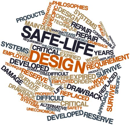 drawback: Abstract word cloud for Safe-life design with related tags and terms Stock Photo