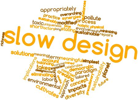 synergies: Abstract word cloud for Slow design with related tags and terms