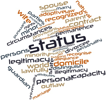 Abstract word cloud for Status with related tags and terms Stock Photo - 17196962