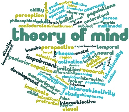 experimenter: Abstract word cloud for Theory of mind with related tags and terms