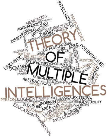 Abstract word cloud for Theory of multiple intelligences with related tags and terms Stock Photo - 17197286