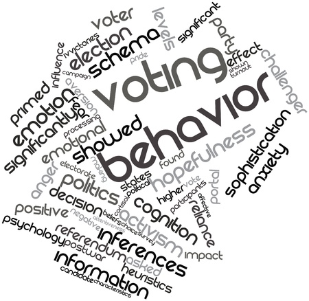 inferences: Abstract word cloud for Voting behavior with related tags and terms
