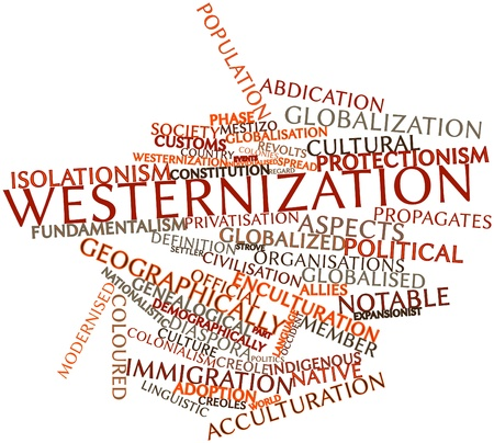 notable: Abstract word cloud for Westernization with related tags and terms