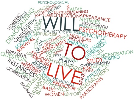 instances: Abstract word cloud for Will to live with related tags and terms