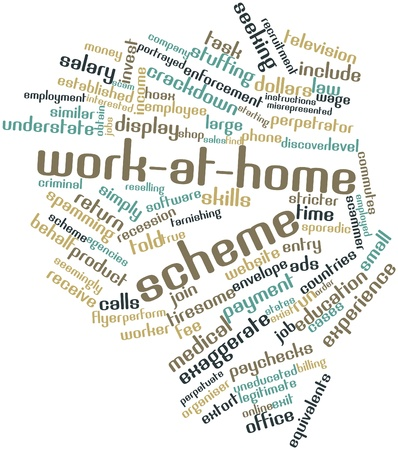 scammer: Abstract word cloud for Work-at-home scheme with related tags and terms Stock Photo