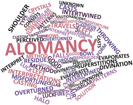 interpretations: Abstract word cloud for Alomancy with related tags and terms