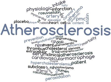angina: Nube palabra abstracta para la aterosclerosis con etiquetas y términos relacionados Foto de archivo
