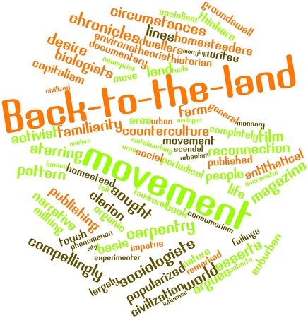popularized: Abstract word cloud for Back-to-the-land movement with related tags and terms Stock Photo
