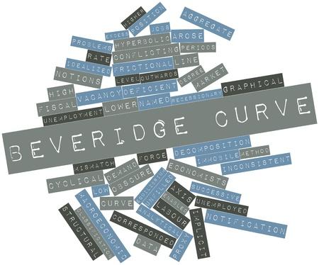 addressed: Word cloud astratto per curva di Beveridge con tag correlati e termini Archivio Fotografico