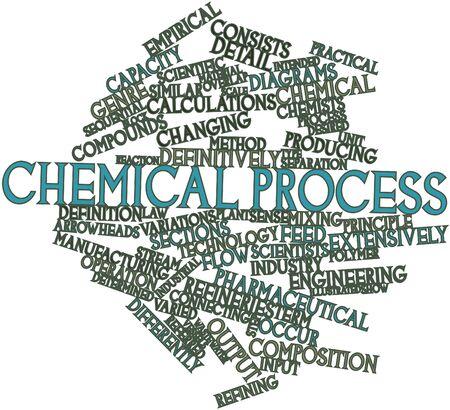 metodo cientifico: Nube palabra abstracta para el proceso químico con etiquetas y términos relacionados