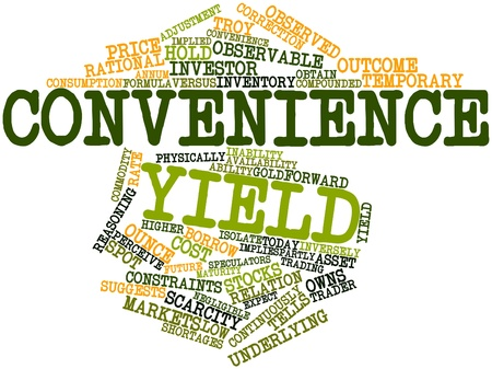 implies: Abstract word cloud for Convenience yield with related tags and terms