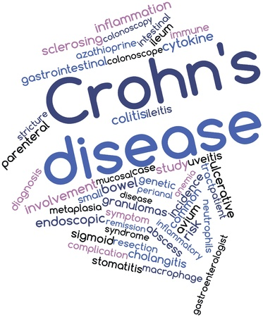 malabsorption: Abstract word cloud for Crohns disease with related tags and terms