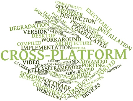 porting: Abstract word cloud for Cross-platform with related tags and terms
