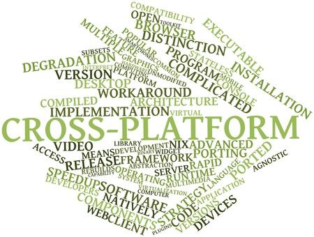 ported: Nube palabra abstracta para m�ltiples plataformas con las etiquetas y t�rminos relacionados Foto de archivo