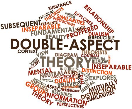 explores: Abstract word cloud for Double-aspect theory with related tags and terms Stock Photo