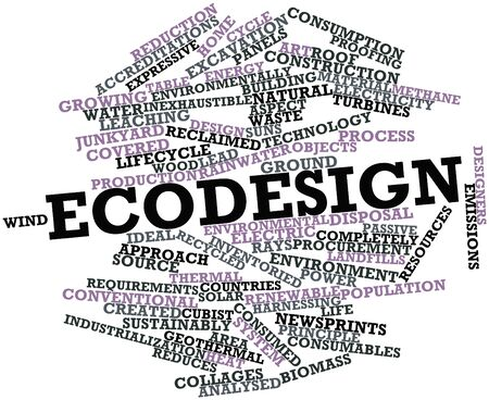 home products: Abstract word cloud for Ecodesign with related tags and terms