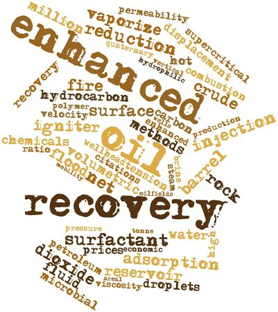 wells: Abstract word cloud for Enhanced oil recovery with related tags and terms