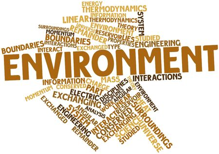 interactions: Abstract word cloud for Environment with related tags and terms