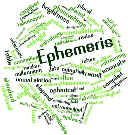 compiled: Abstract word cloud for Ephemeris with related tags and terms