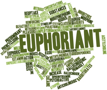 heroin: Abstract word cloud for Euphoriant with related tags and terms