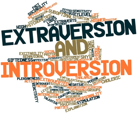reactivity: Abstract word cloud for Extraversion and introversion with related tags and terms