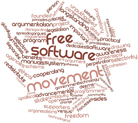 Abstract word cloud for Free software movement with related tags and terms